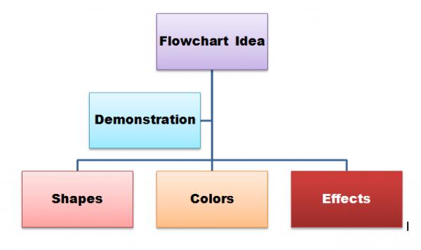 Nouslandia como crear diagramas de flujo en microsoft word flowchart word 2010 ccuart Images