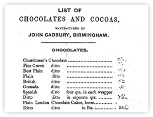 A list of products sold in John Cadbury's shop in 1842.