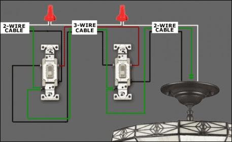 Way Demo Switch Wiring Diagram on 3 way switch help, 3 way switch getting hot, 3 way switch cover, 3 way light switch, easy 3 way switch diagram, circuit breaker wiring diagram, 3 way switch lighting, two way switch diagram, four way switch diagram, 3 way switch schematic, 3 way switch troubleshooting, 3 way switch electrical, 3 wire switch diagram, gfci wiring diagram, volume control wiring diagram, three switches one light diagram, 3 way switch wire, 3 way switch with dimmer, 3 way switch installation,