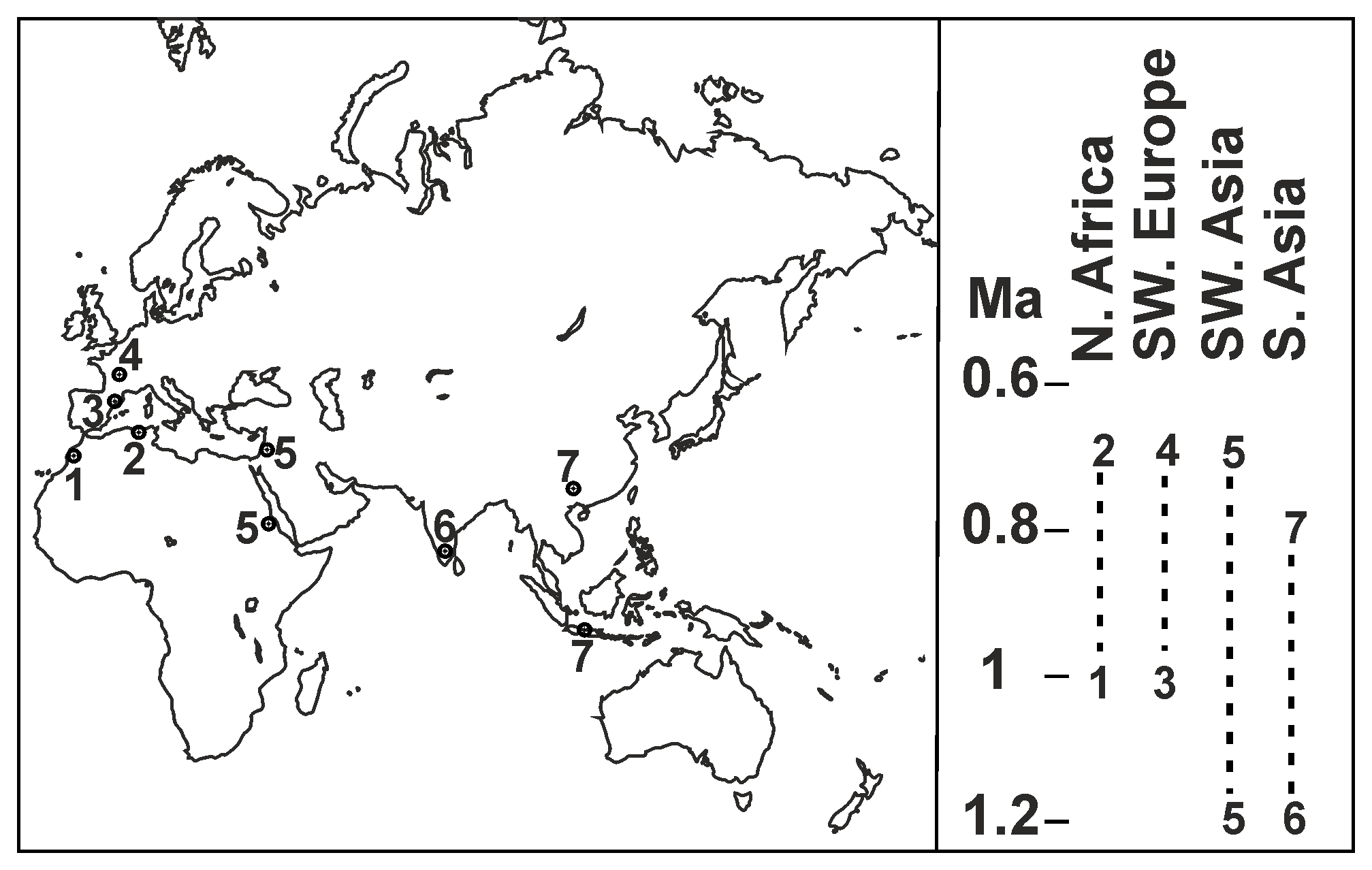 Figure 1 Geographical and temporal distribution of key Acheulian sites out of sub-Saharan Africa.