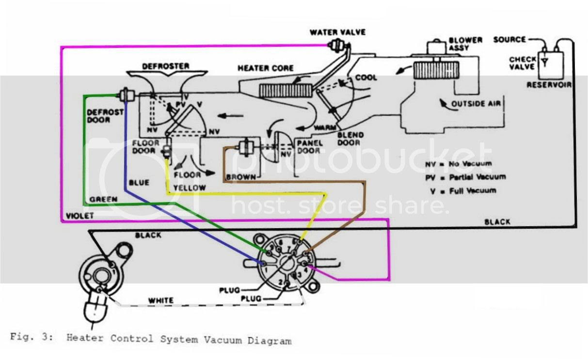 Diagram 1998 Grand Cherokee Heater Vacuum Hose Diagram Full Version Hd Quality Hose Diagram Seediagram2c Sciclubcaluso It