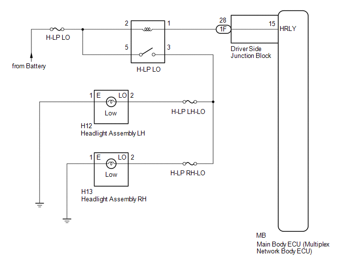 2017 Toyota Tacoma Headlight Wiring Diagram - Wiring Diagram
