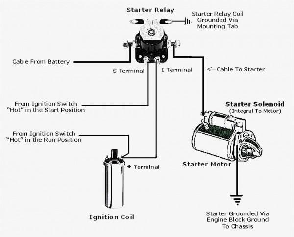 1999 Chevy Cavalier Starter Relay Wiring Diagram ...