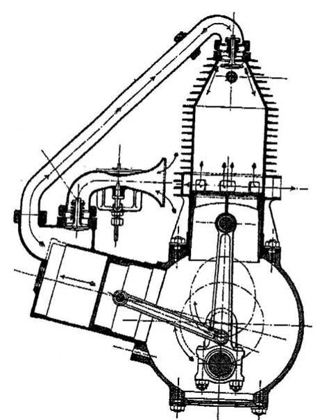 Clerk's Engine