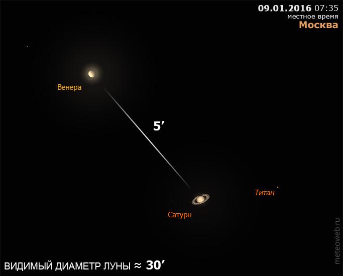 Венера и Сатурн на утреннем небе Москвы 9 января 2016 г.