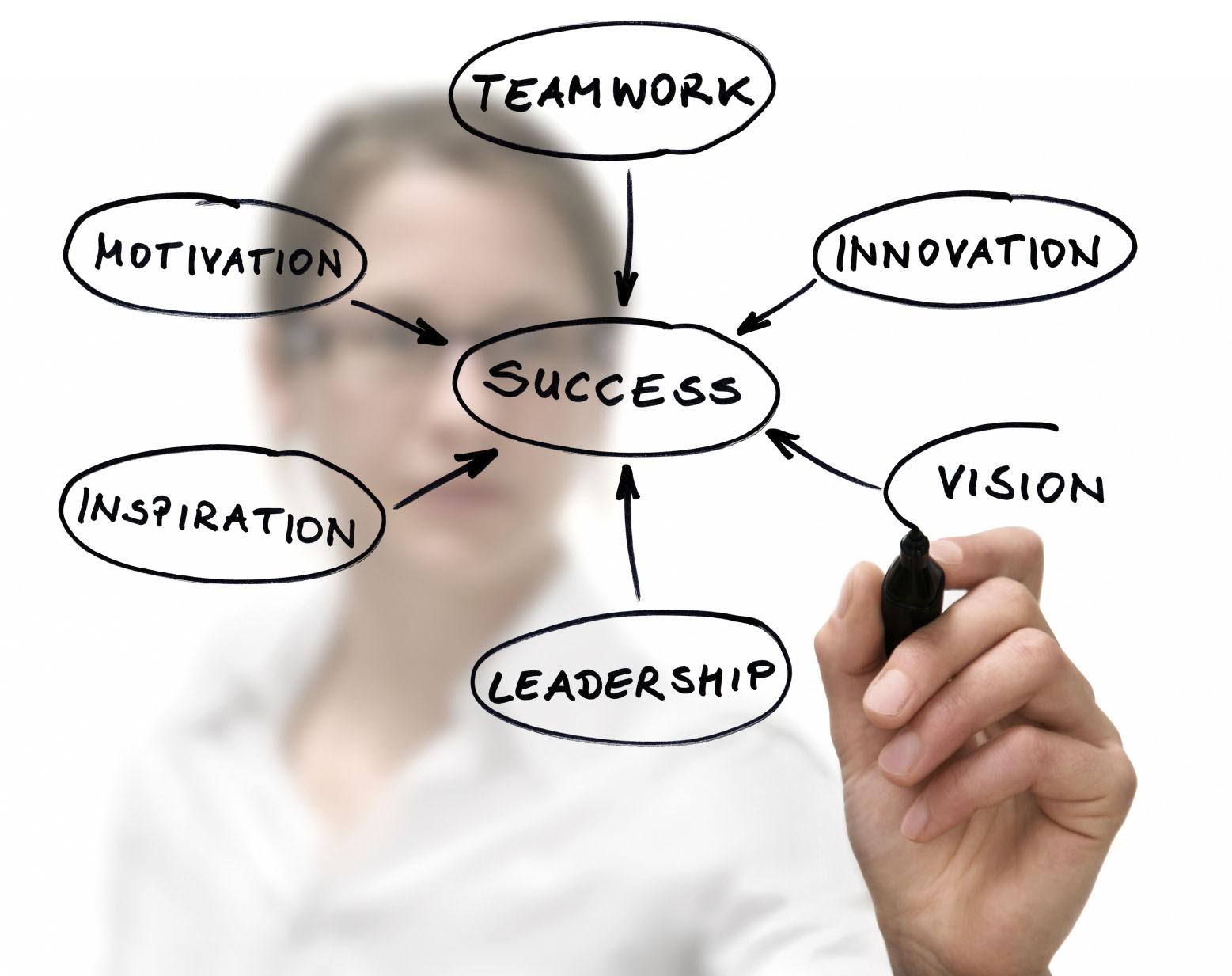 http://www.thepartneringgroup.com/wp-content/uploads/2012/05/171i-Training-Talet-Development-Competency-Benchmarking.jpg