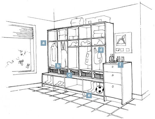 Mudroom Organization Thought Starters | ORG