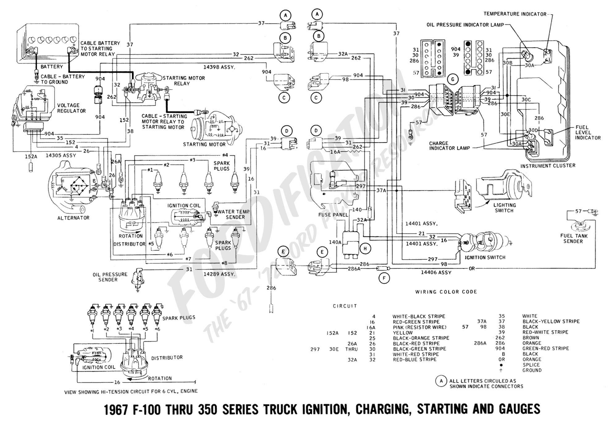 Diagram 1971 F100 Charging System Wiring Diagram Full Version Hd Quality Wiring Diagram Luroelectrical Aduis Bricolage Fr