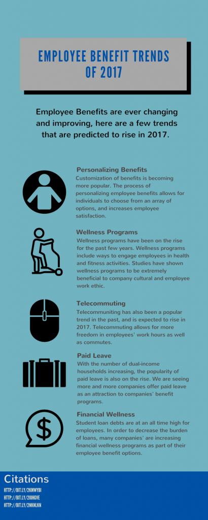 Employee Benefit Trends of 2017 | Virginia Benefit ...