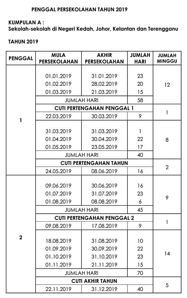 Cuti Sekolah 2019 Terengganu Perokok R