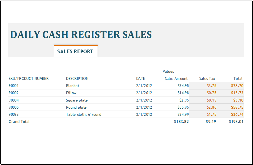 Daily, Weekly & Monthly Sales Report Templates | Word & Excel ...