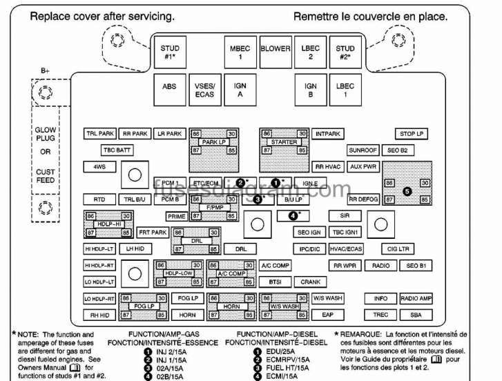 Fuse Box Diagram For 2008 Nissan Altima