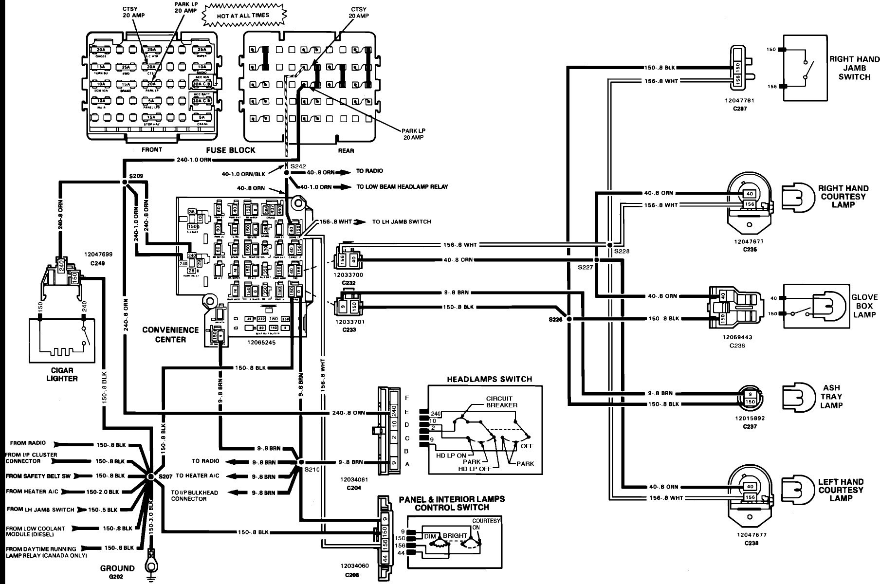 97 Gmc Fuse Box Diagram