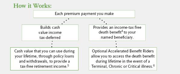 Advanced Brokerage Concepts | Tax-Free Retirement Strategy ...