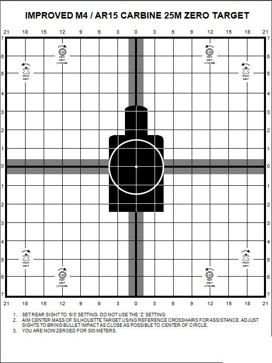 Improved AR15A2/A3/A4 & AR15 Carbine Zero Targets - 50/200M, 100M ...