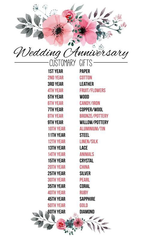 Best 25  Third wedding anniversary gift ideas on Pinterest