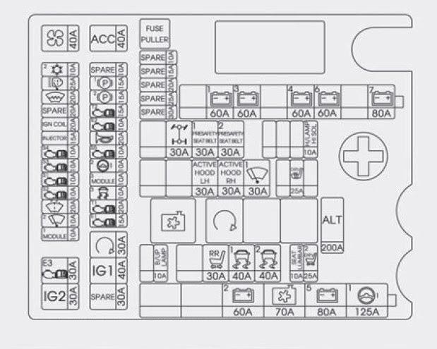 Hyundai Genesis Fuse Box Diagram Wiring Diagram Gear Get Gear Get Lechicchedimammavale It