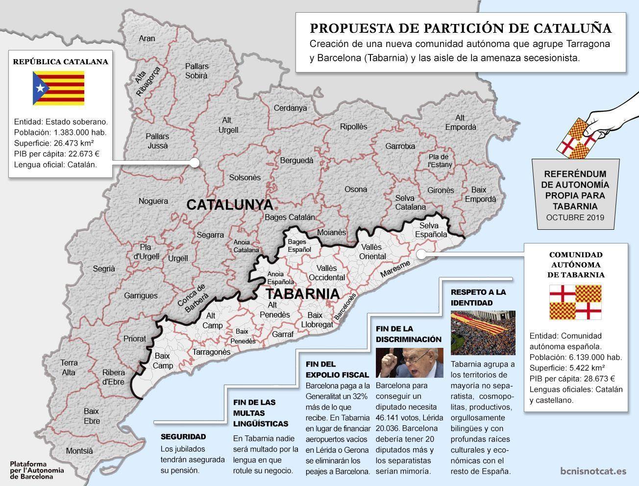 Propuesta de participación de Cataluña entre zonas de mayoría separatista (exceptuando el Valle de Arán) y Tabarnia