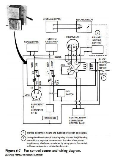 27 Hvac Fan Relay Wiring Diagram
