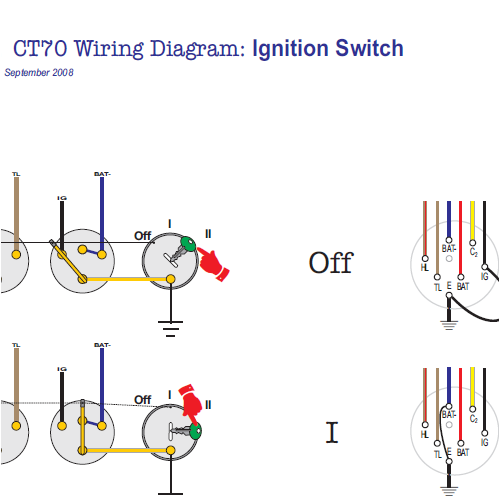 Diagram 1970 Ct70 Wiring Diagram Full Version Hd Quality Wiring Diagram Diagramsfae Caditwergi It