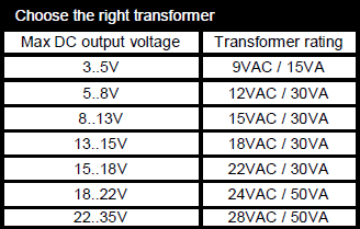 How to Make 1 Amp Power Supply - Electronics Mini Project