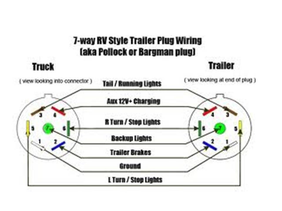 Pollak Trailer Wiring Diagram