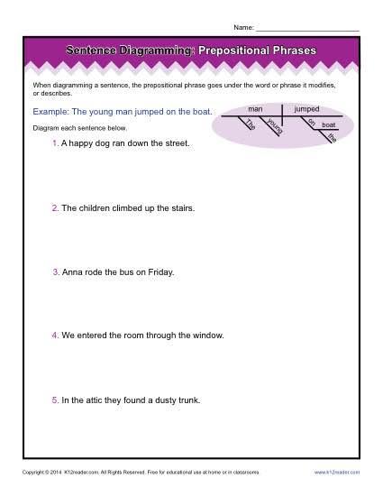 sentence_diagramming_prepositional_phrases