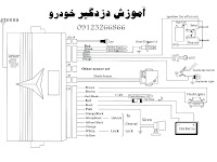 1996 Ford Contour Wiring Diagrams
