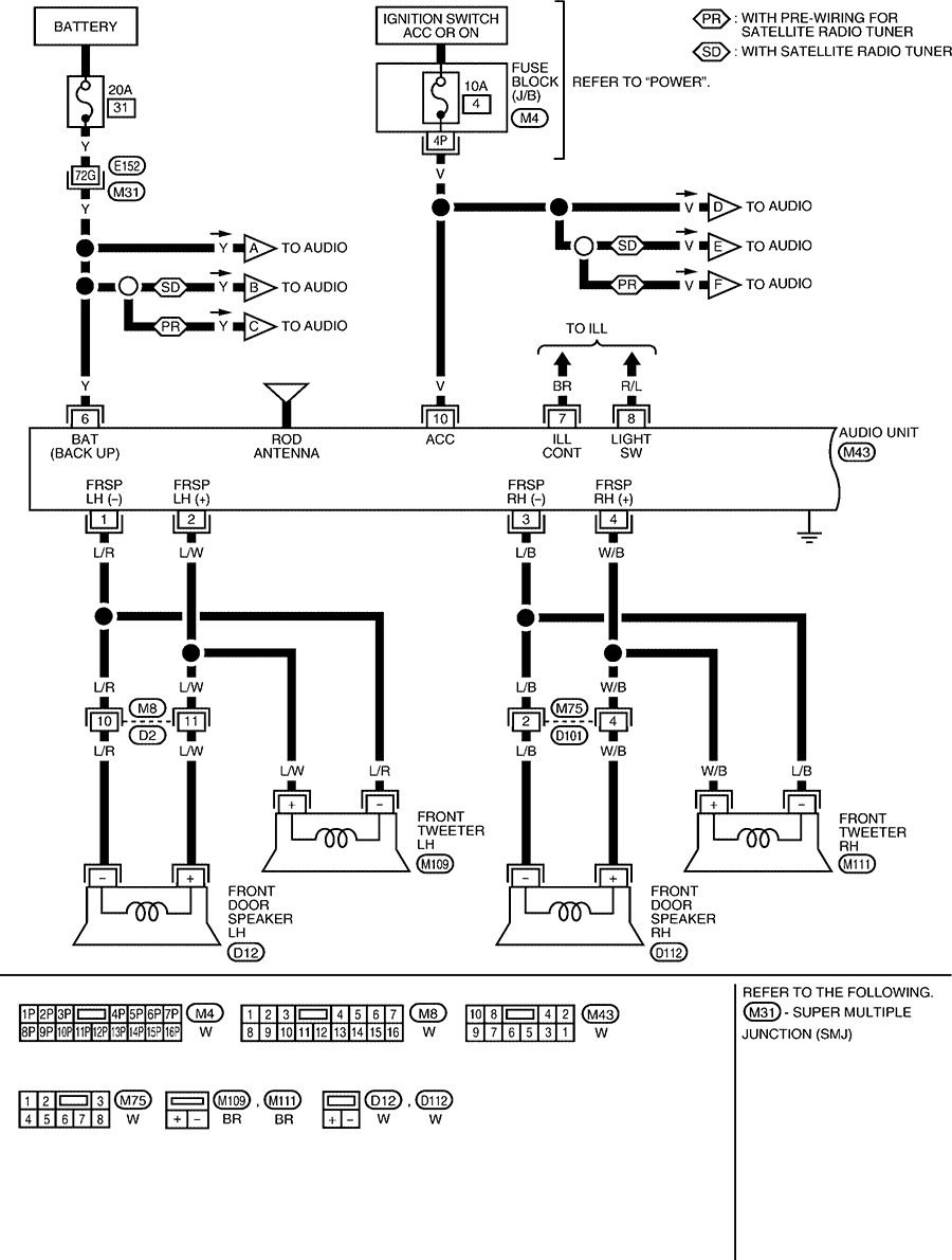 Wiring Diagram  26 Nissan Titan Stereo Wiring Diagram