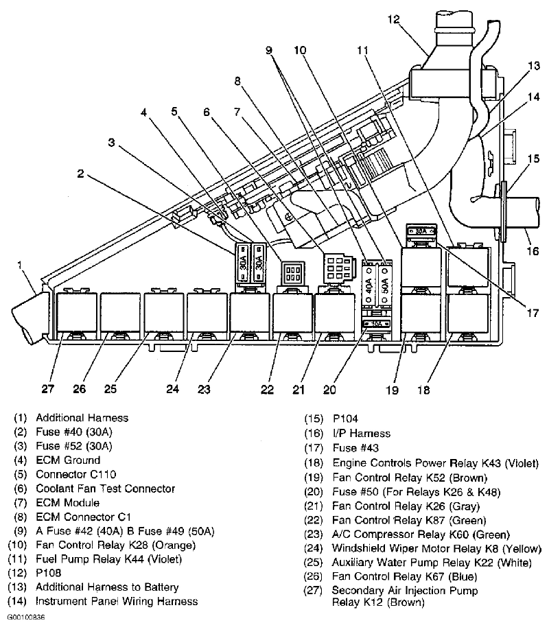 97 Cadillac Catera Wiring Diagram
