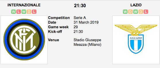 Inter vs. Lazio-tips-serie-a-2017