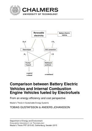 Comparison between Battery Electric Vehicles and Internal