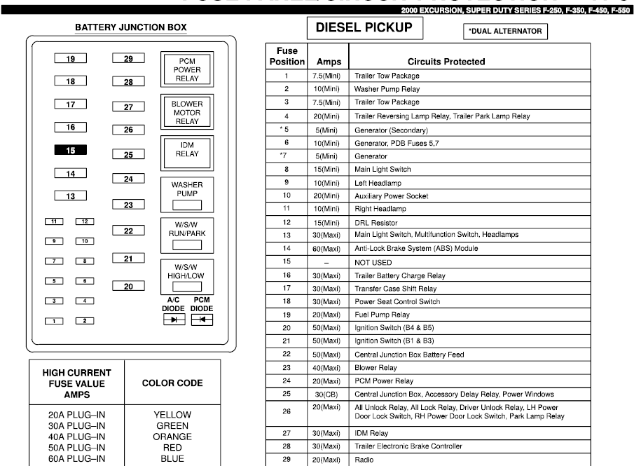 08 ford f 350 super duty fuse box diagram 30 2008 ford f450 fuse box diagram wiring diagram list  30 2008 ford f450 fuse box diagram
