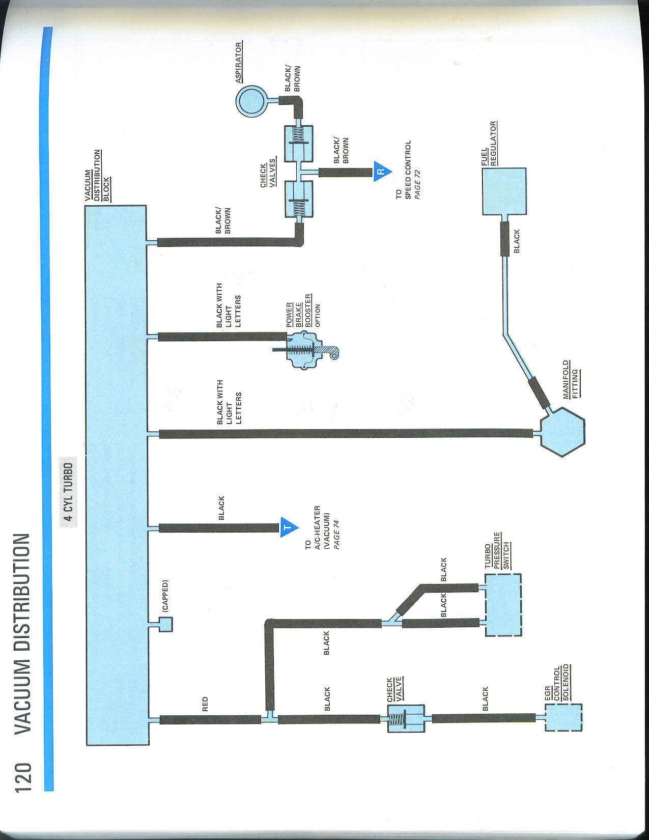 Bronco Engine Diagram