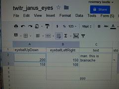 Twitr_janus eyes controlled by Google spreadsheet data
