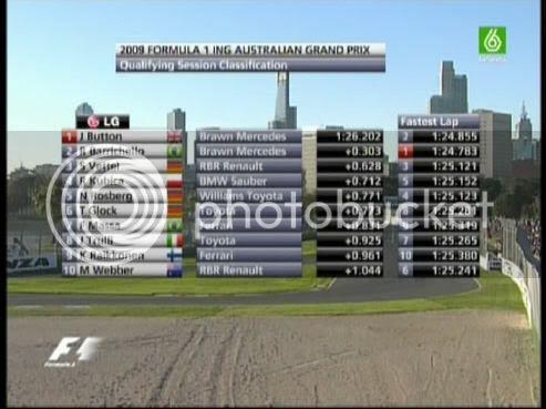 Calificación GP Australia 2009