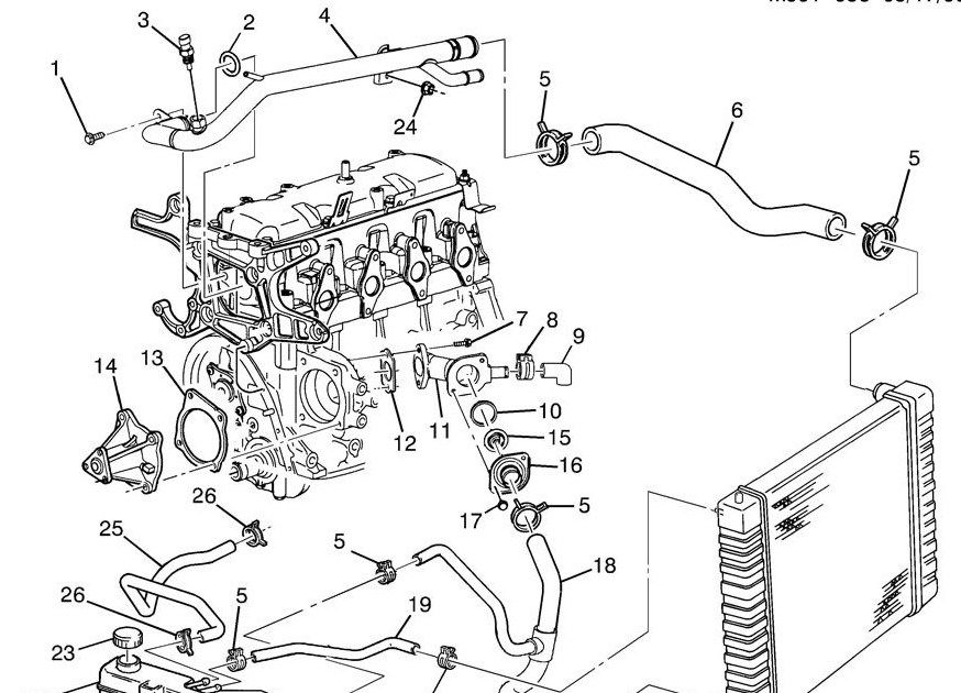 1996 Pontiac Sunfire Engine Diagram - Wiring Diagram Schema