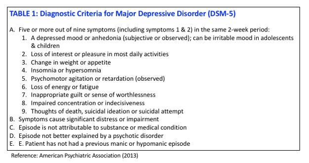 rx_of_depression TUSOM