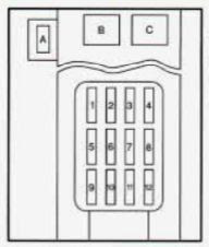 Geo Prizm (1996 - 1997) - fuse box diagram - CARKNOWLEDGE