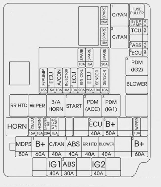 Diagram 2000 Hyundai Elantra Fuse Diagram Full Version Hd Quality Fuse Diagram Wwwdiagram Efran It