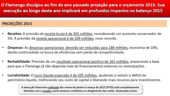 Projeção 2015 Flamengo (Foto: Reprodução)