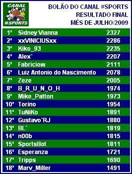 Bolão do Canal #Sports - Julho/2009