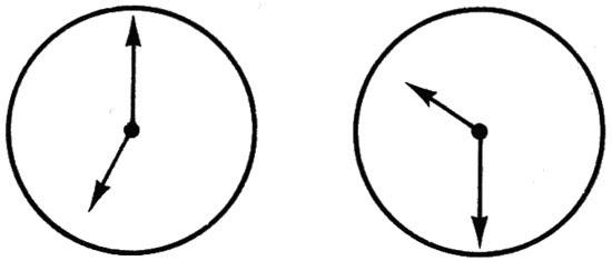 Reloj Dibujo Sin Manecillas Imagui