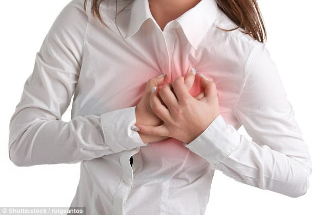 Women with heart disease experience reduced blood supply to the organ when stressed