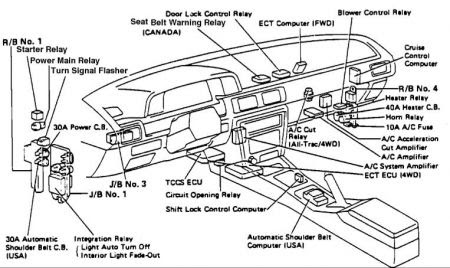 89 Camry Fuse Box Wiring Diagram Frankmotors Es