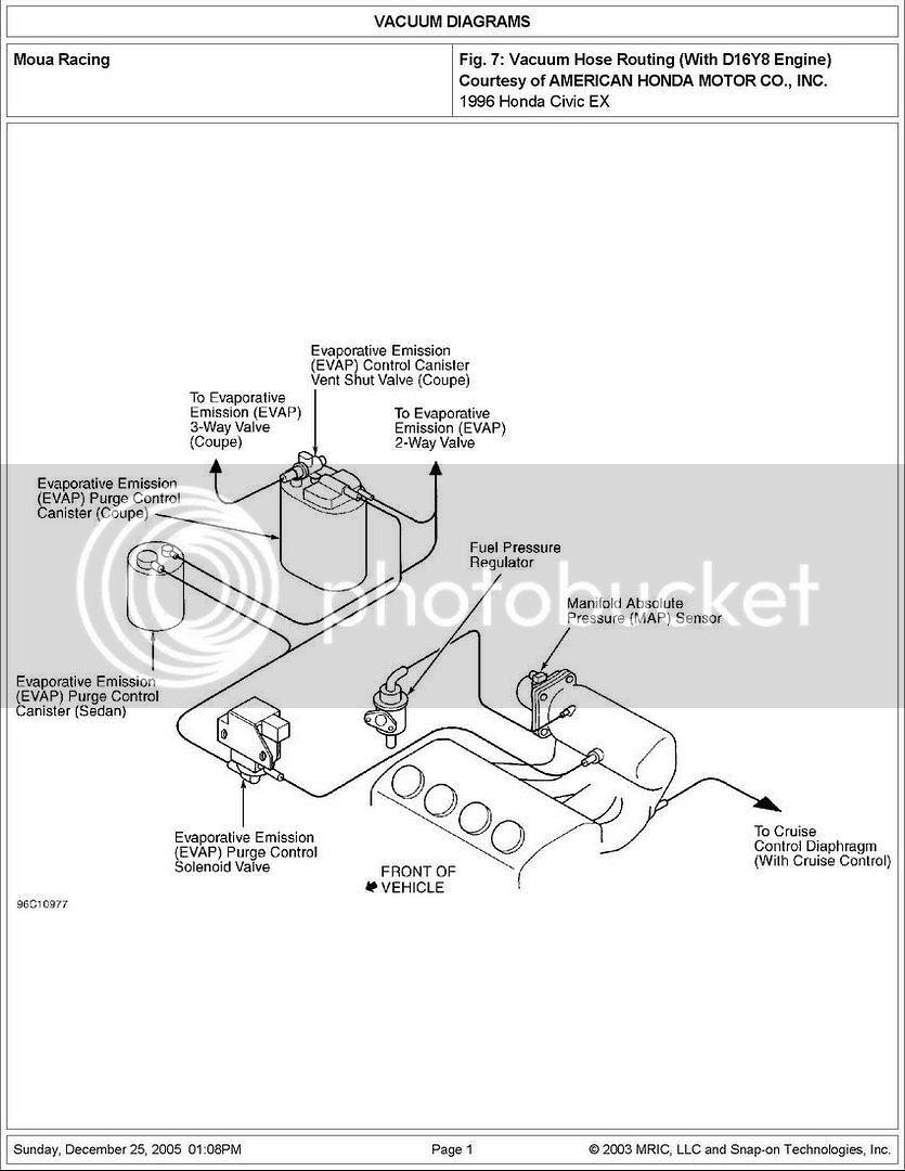 Chevrolet Engine Vacuum Routing Diagram