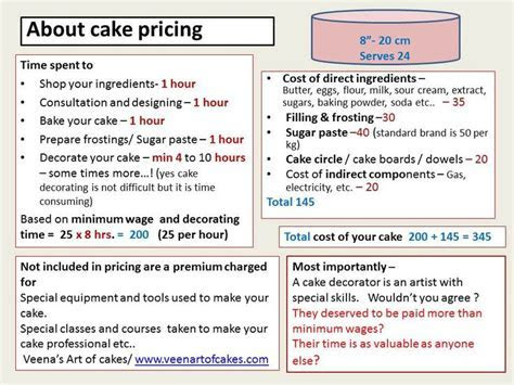 Wilton Cake Pricing Chart   Cake Serving Chart and Pricing