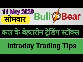 Best intraday trading stock For 11 May 2020   कल के लिए बेहतरीन इंट्राडे...