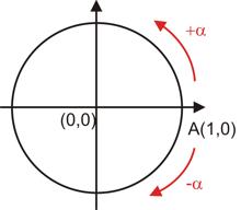 I-sign (yakwamathematika) - Wikiwand