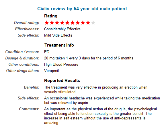 Get Free Pills Viagra Cialis Levitra Cialis 20mg Reviews Ratings Comments By Patients Cialis Is Considered To Be Essentially The Most Safe And Effective Control Of This Unpleasant Problem